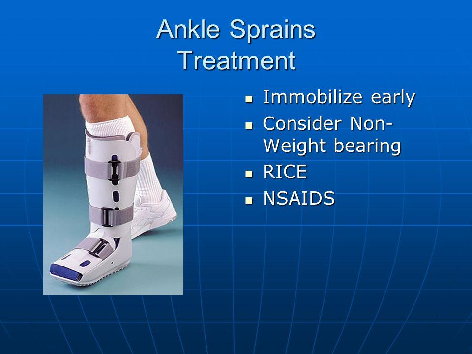 Ankle Sprains Treatment