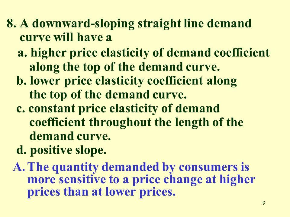 a. higher price elasticity of demand coefficient