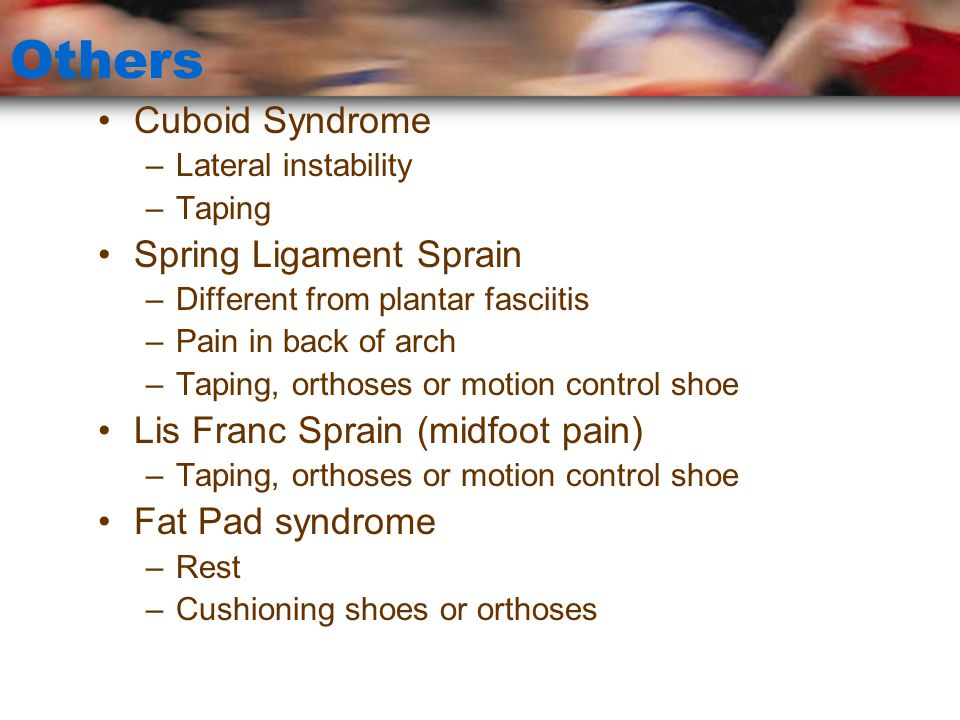 Others Cuboid Syndrome Spring Ligament Sprain