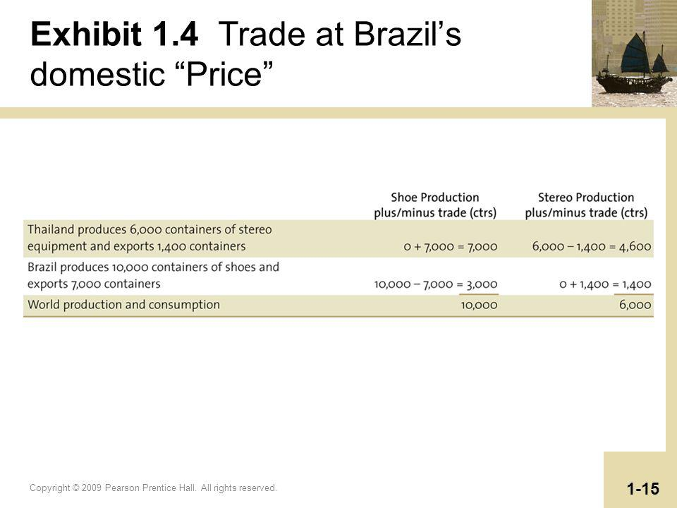 Exhibit 1.4 Trade at Brazil's domestic Price