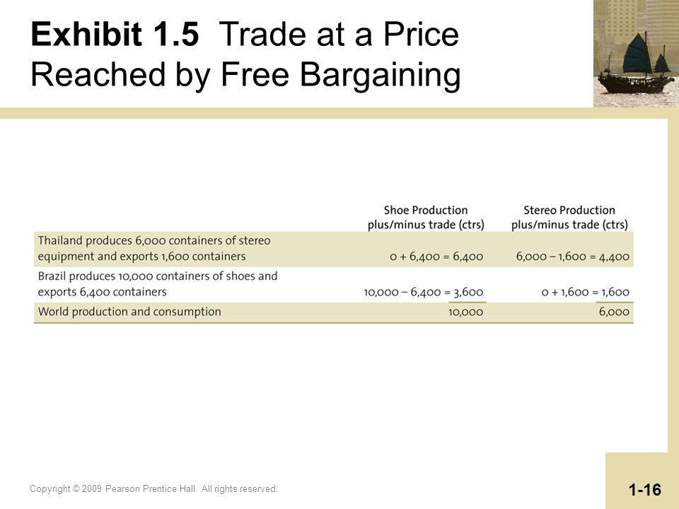 Exhibit 1.5 Trade at a Price Reached by Free Bargaining