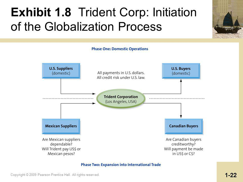 Exhibit 1.8 Trident Corp: Initiation of the Globalization Process