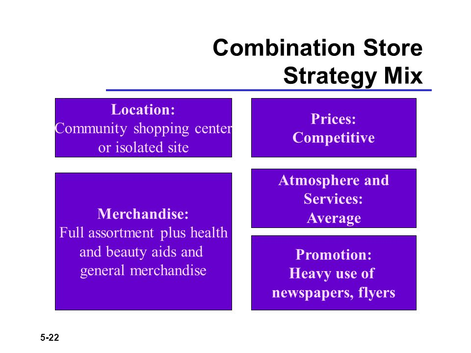 Combination Store Strategy Mix