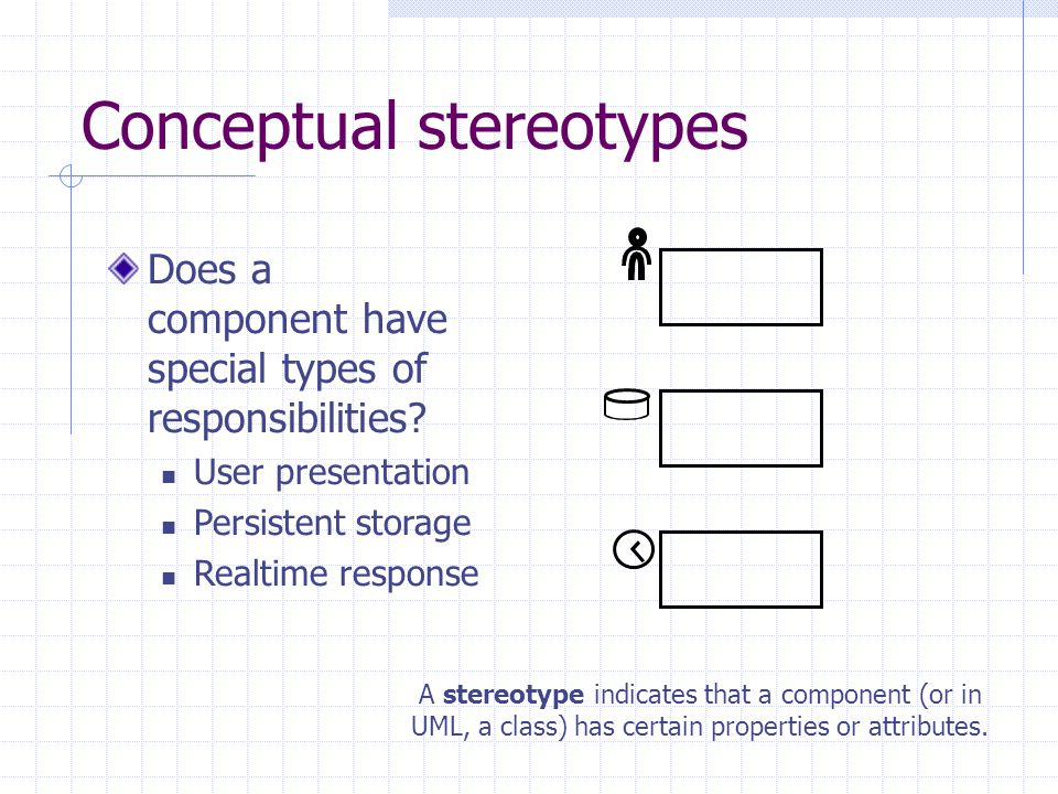 Conceptual stereotypes