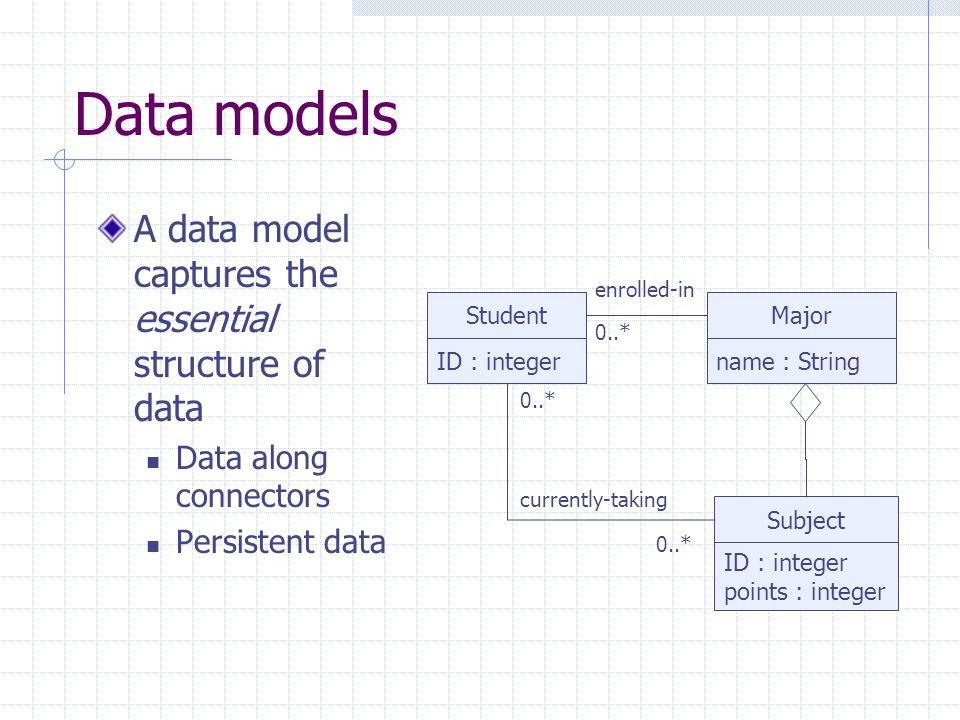 Data models A data model captures the essential structure of data