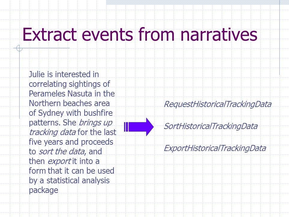 Extract events from narratives