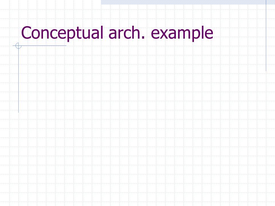 Conceptual arch. example