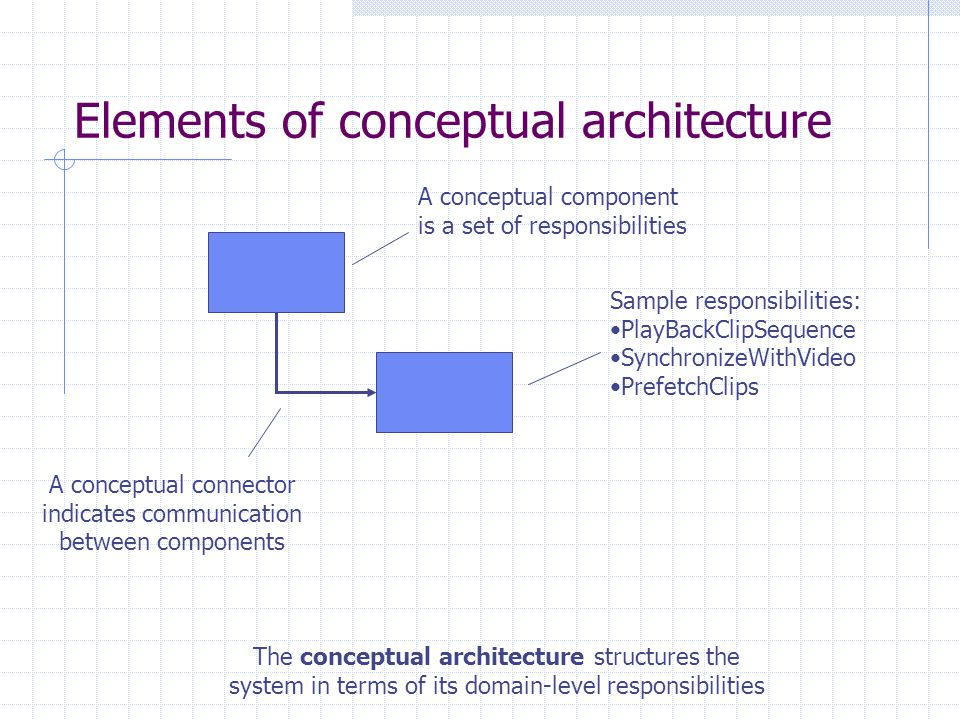 Elements of conceptual architecture