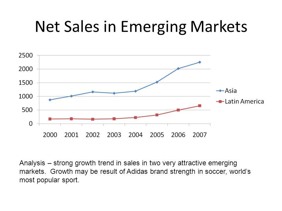 Net Sales in Emerging Markets