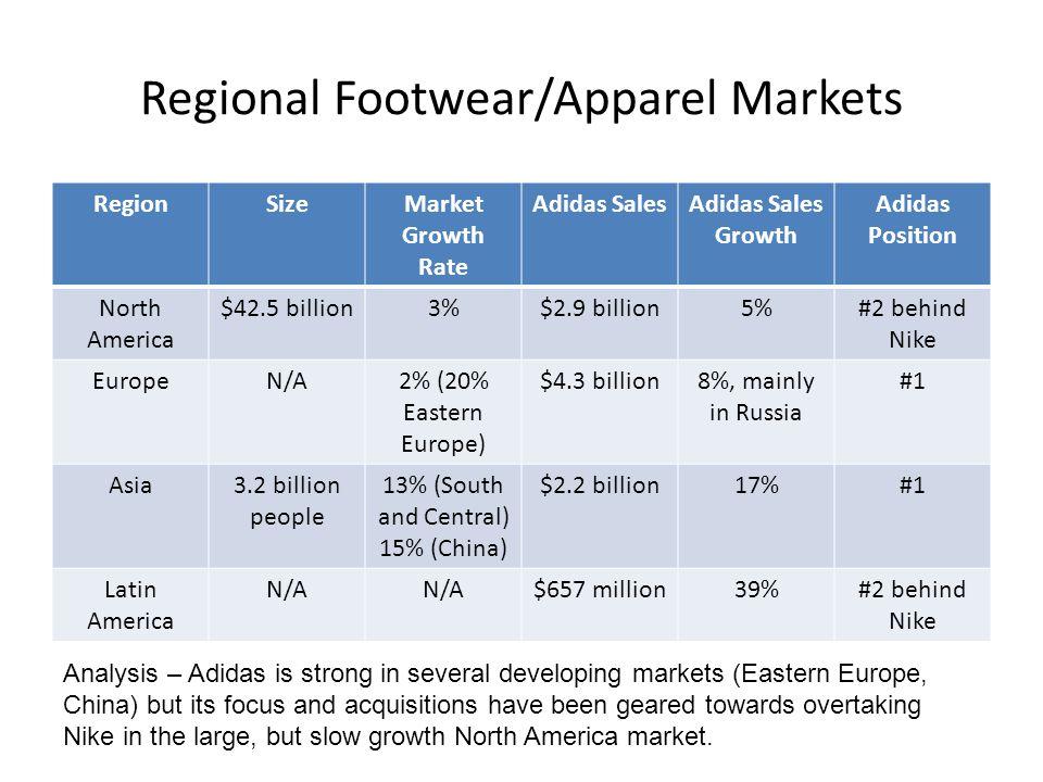 Regional Footwear/Apparel Markets