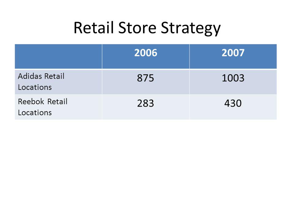 Retail Store Strategy 2006 2007 Adidas Retail Locations 875 1003 Reebok Retail Locations 283 430