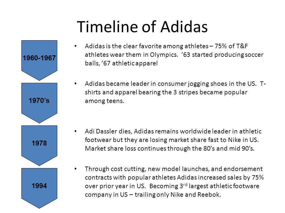 Timeline of Adidas
