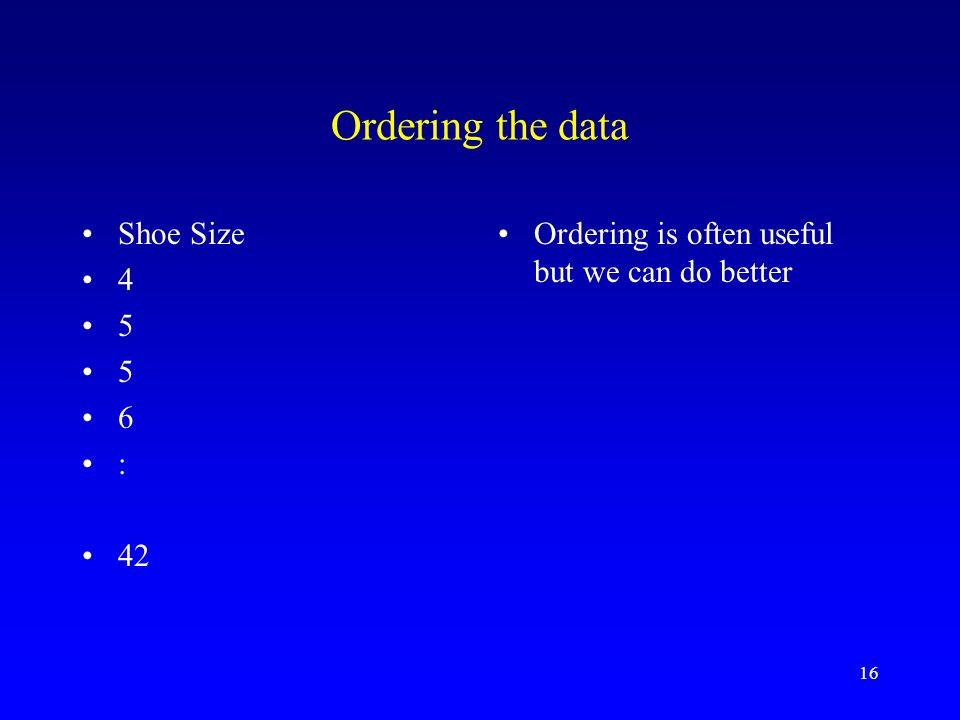 Ordering the data Shoe Size 4 5 6 : 42