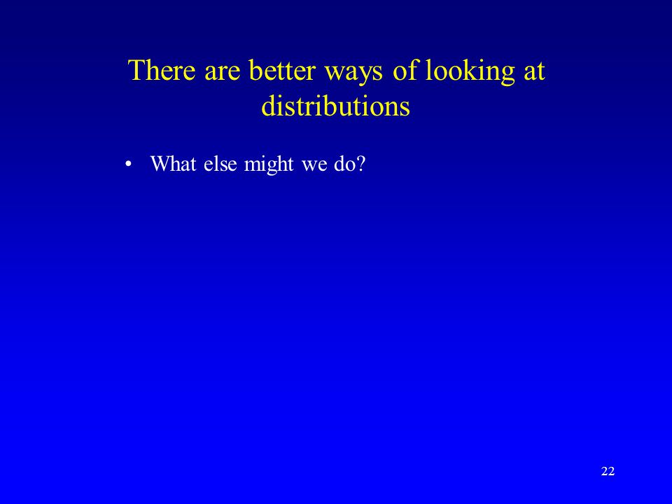 There are better ways of looking at distributions