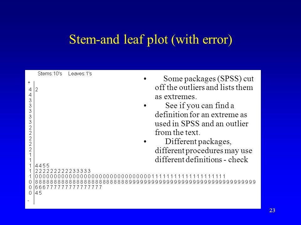 Stem-and leaf plot (with error)