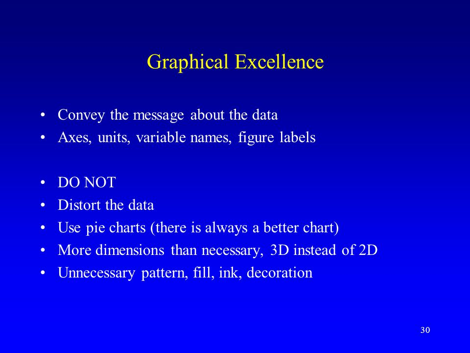 Graphical Excellence Convey the message about the data