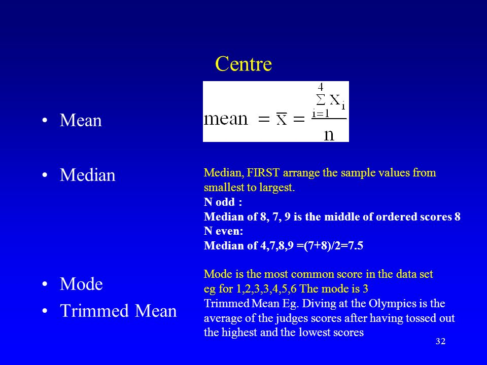 Centre Mean Median Mode Trimmed Mean