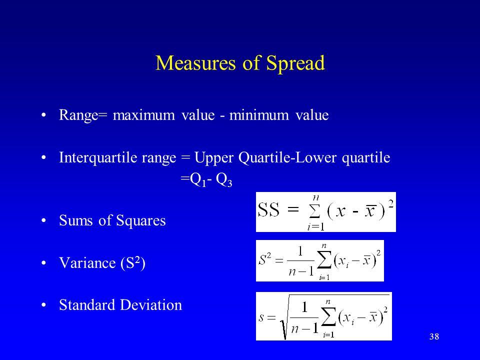 Measures of Spread Range= maximum value - minimum value