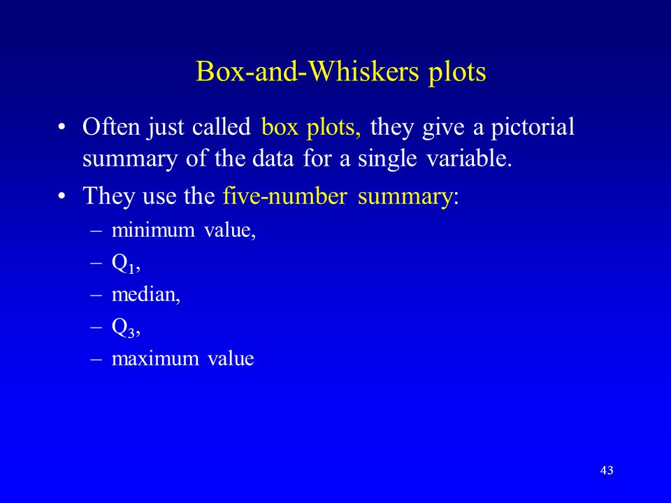 Box-and-Whiskers plots