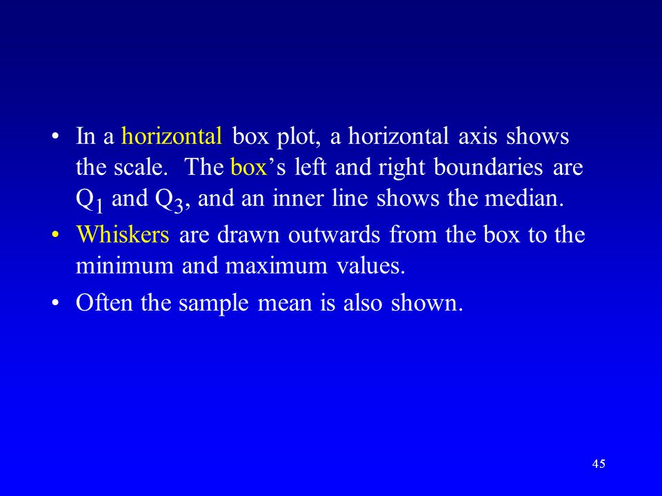 In a horizontal box plot, a horizontal axis shows the scale