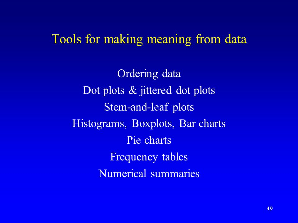 Tools for making meaning from data