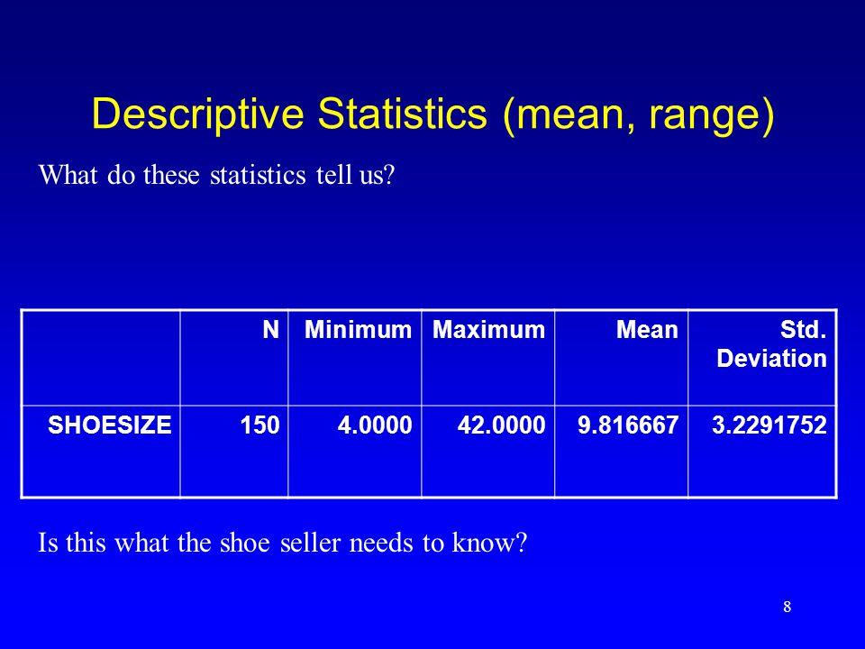 Descriptive Statistics (mean, range)