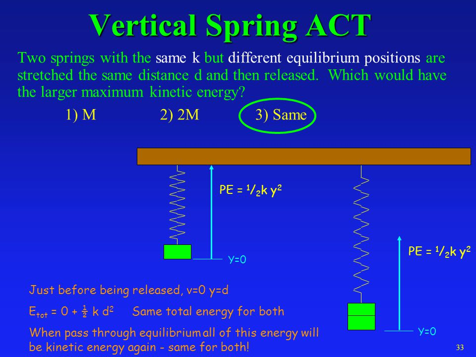 Vertical Spring ACT