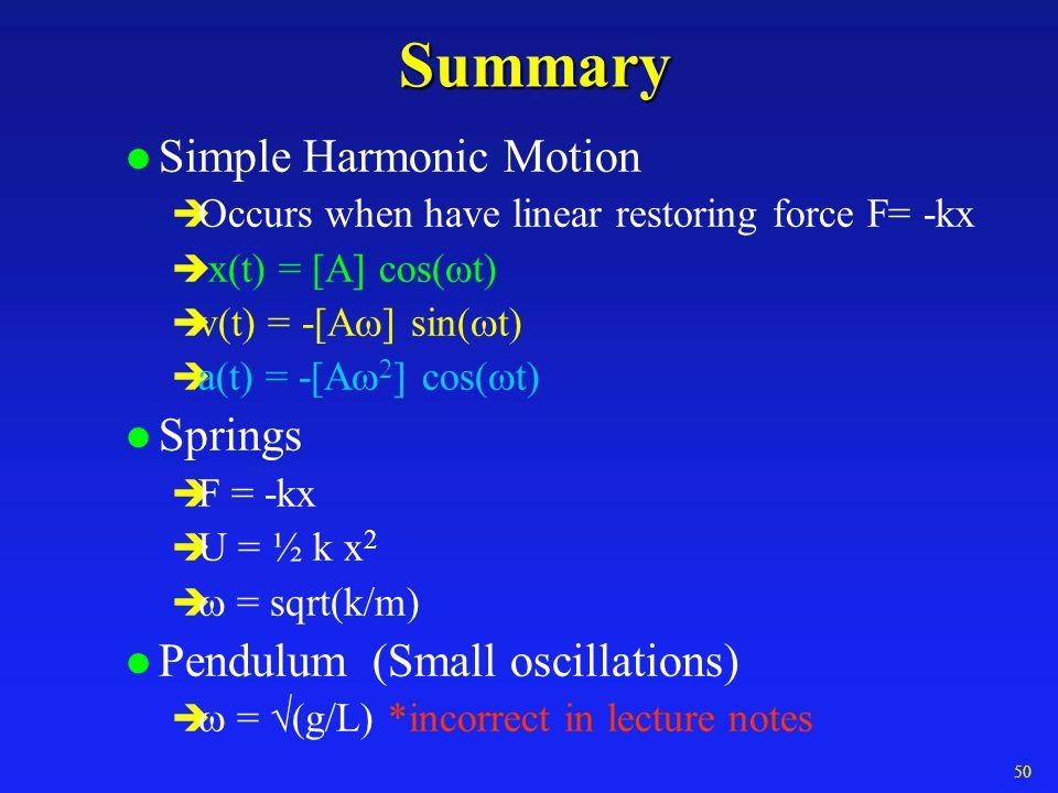 Summary Simple Harmonic Motion Springs Pendulum (Small oscillations)