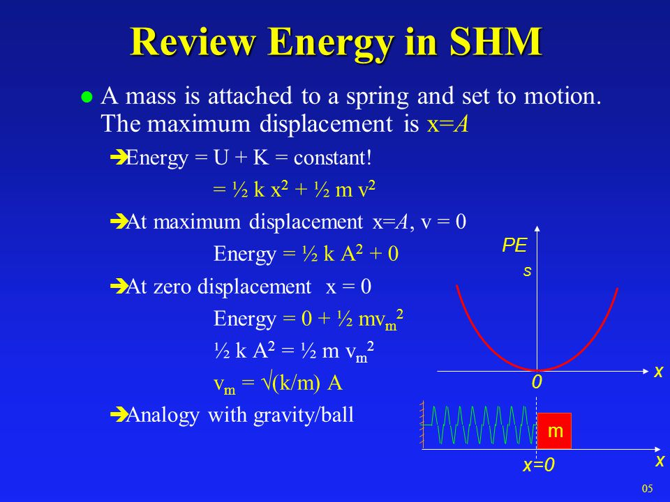 Review Energy in SHM A mass is attached to a spring and set to motion. The maximum displacement is x=A.