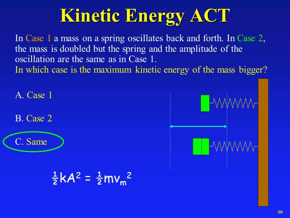 Kinetic Energy ACT ½kA2 = ½mvm2