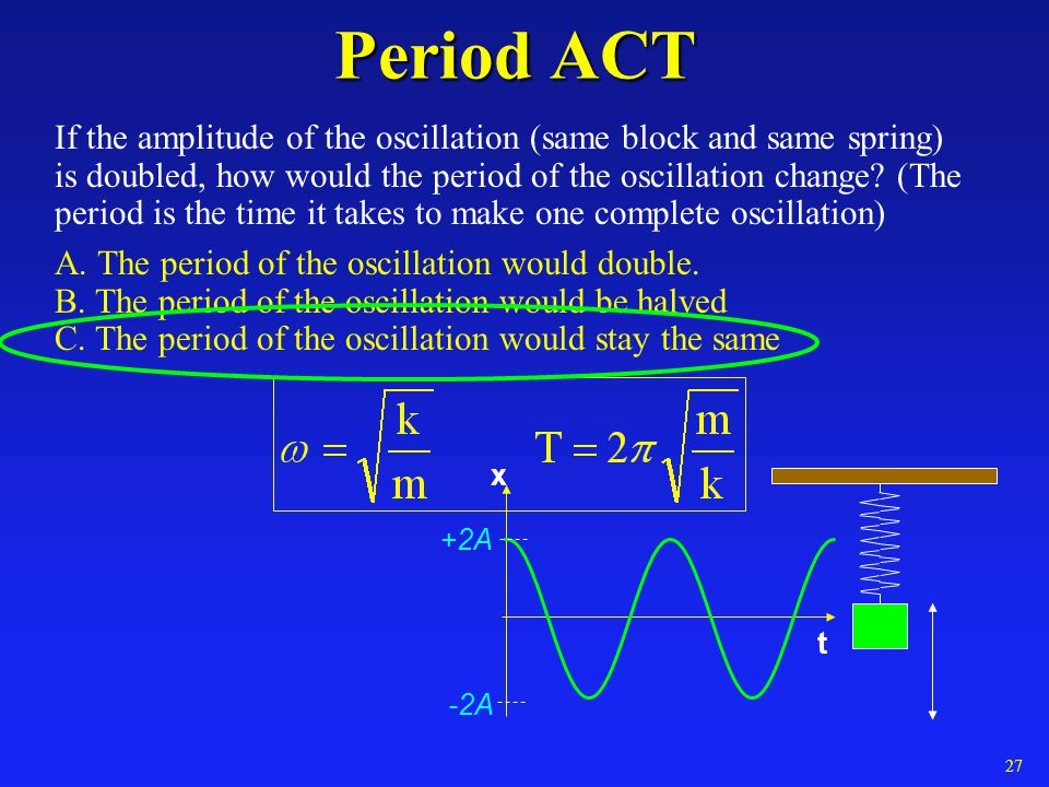 Period ACT