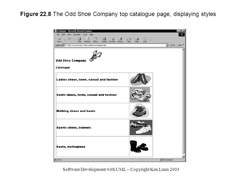 Figure 22.8 The Odd Shoe Company top catalogue page, displaying styles