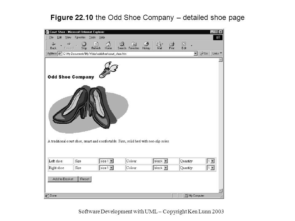 Figure 22.10 the Odd Shoe Company – detailed shoe page