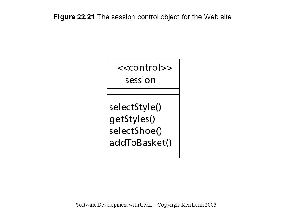 Figure 22.21 The session control object for the Web site