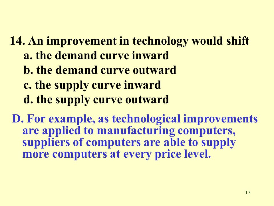 14. An improvement in technology would shift