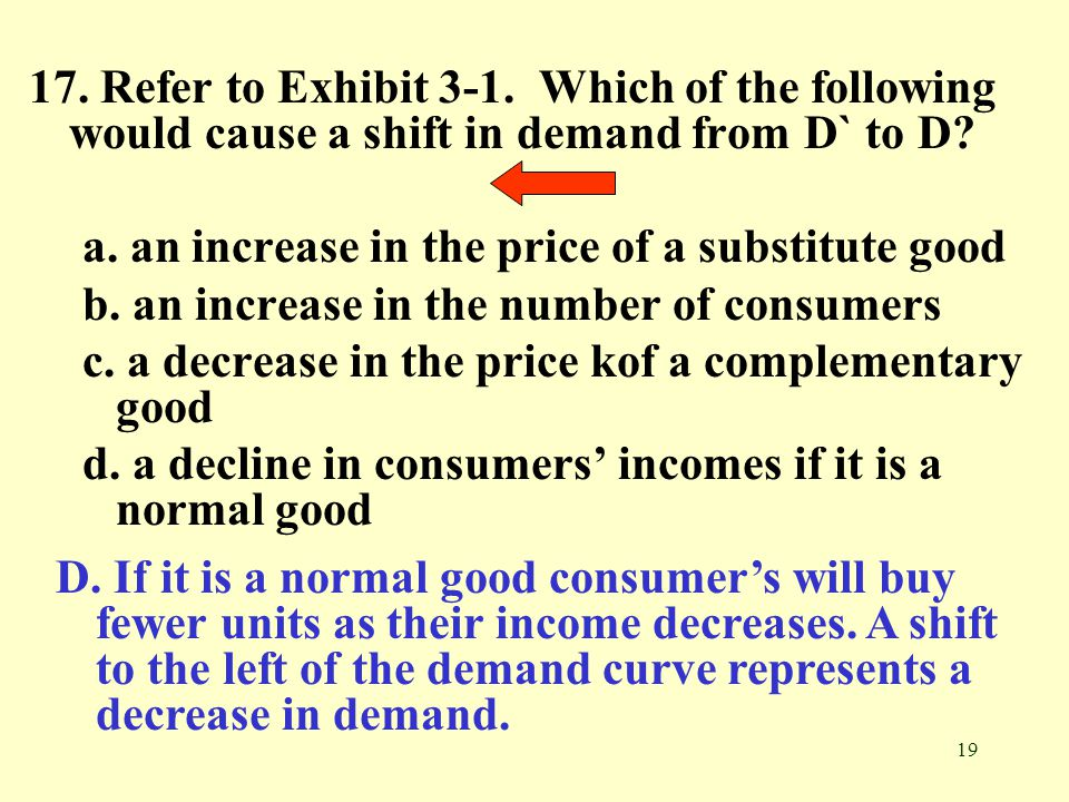 17. Refer to Exhibit 3-1. Which of the following would cause a shift in demand from D` to D