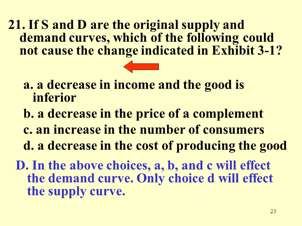 21. If S and D are the original supply and demand curves, which of the following could not cause the change indicated in Exhibit 3-1