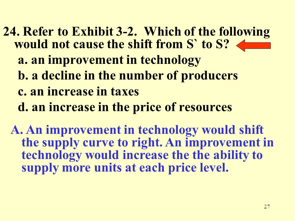 24. Refer to Exhibit 3-2. Which of the following would not cause the shift from S` to S