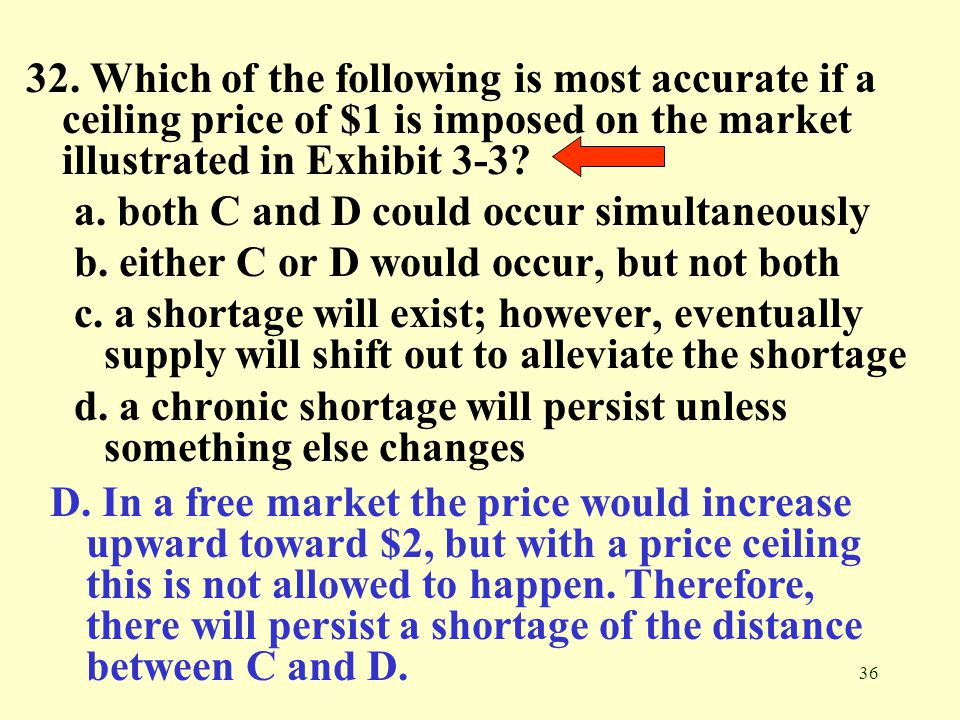 32. Which of the following is most accurate if a ceiling price of $1 is imposed on the market illustrated in Exhibit 3-3
