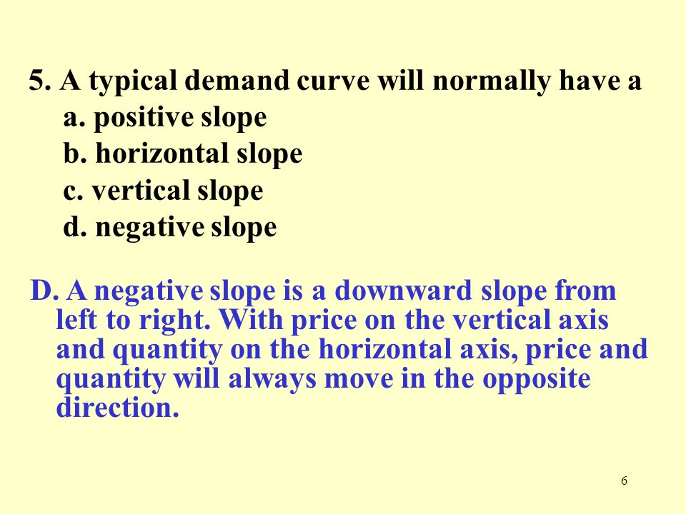 5. A typical demand curve will normally have a