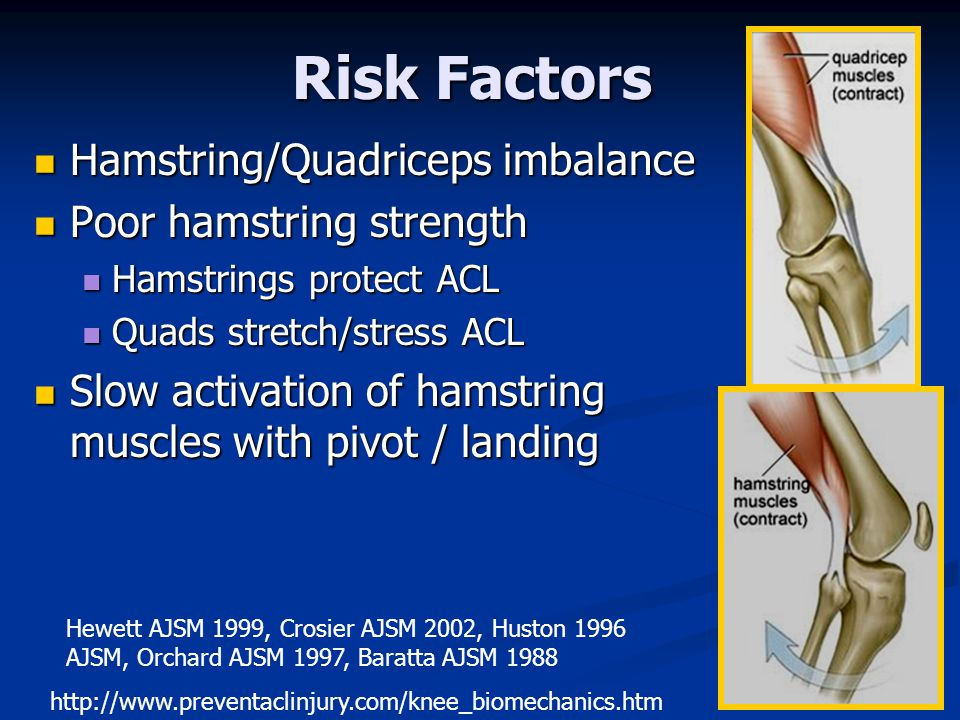 Risk Factors Hamstring/Quadriceps imbalance Poor hamstring strength