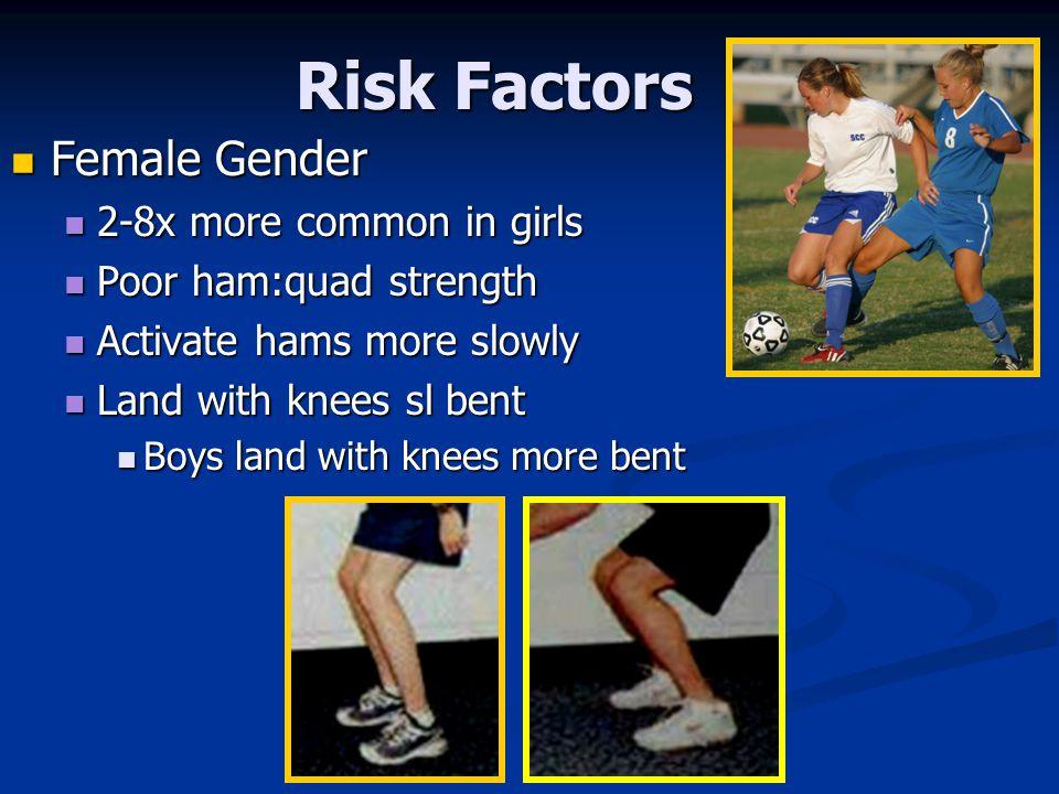 Risk Factors Female Gender 2-8x more common in girls
