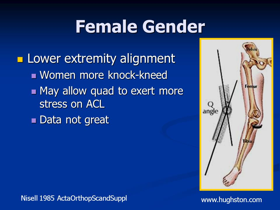 Female Gender Lower extremity alignment Women more knock-kneed