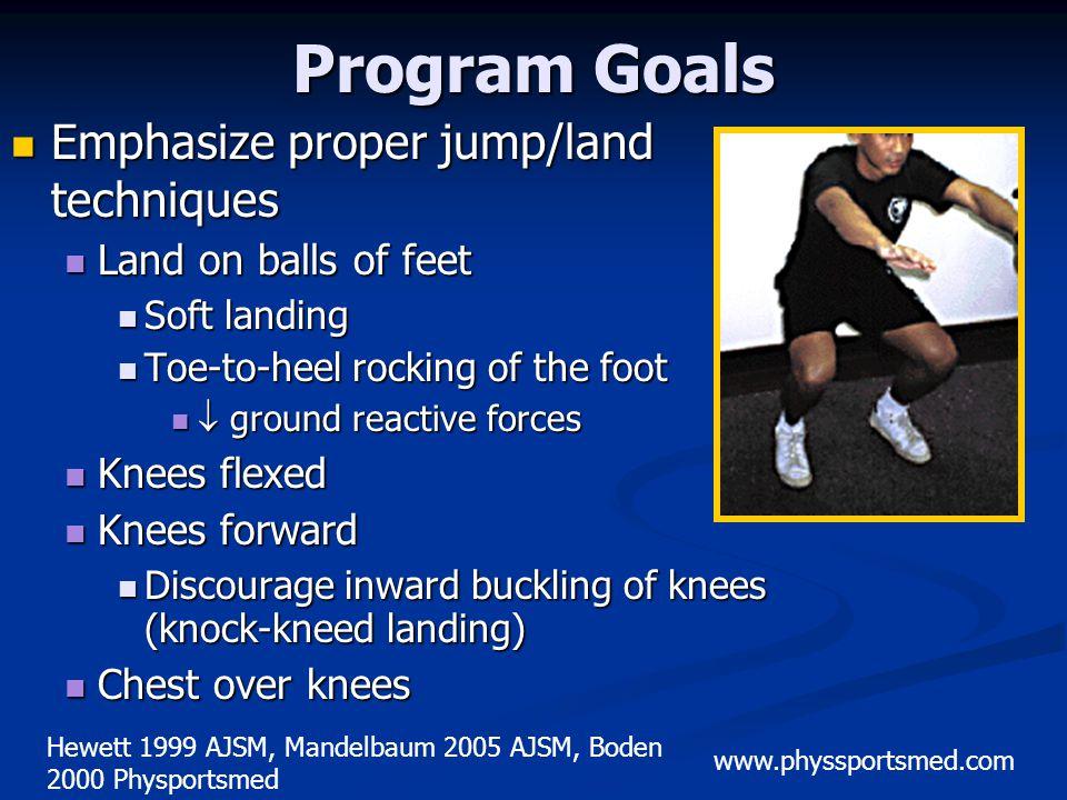 Program Goals Emphasize proper jump/land techniques