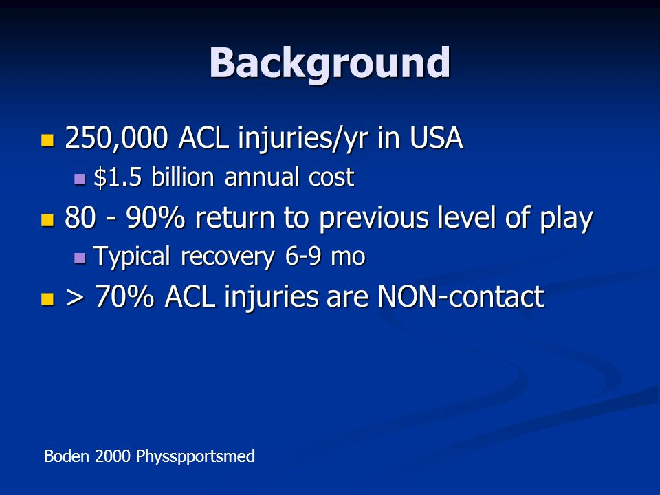 Background 250,000 ACL injuries/yr in USA
