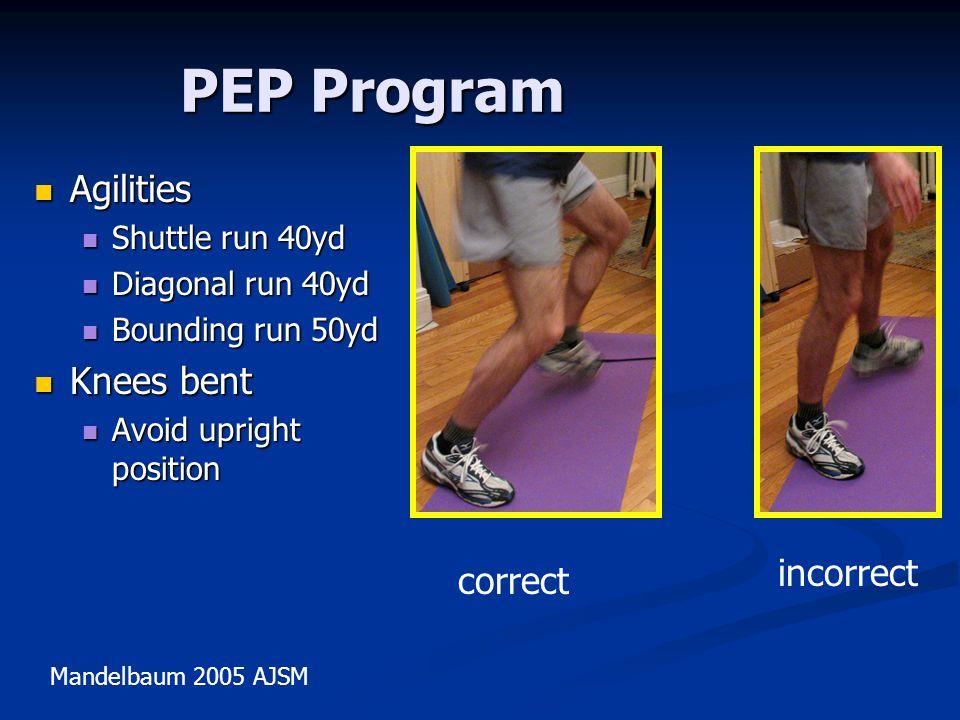 PEP Program Agilities Knees bent incorrect correct Shuttle run 40yd
