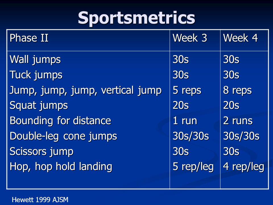 Sportsmetrics Phase II Week 3 Week 4 Wall jumps Tuck jumps