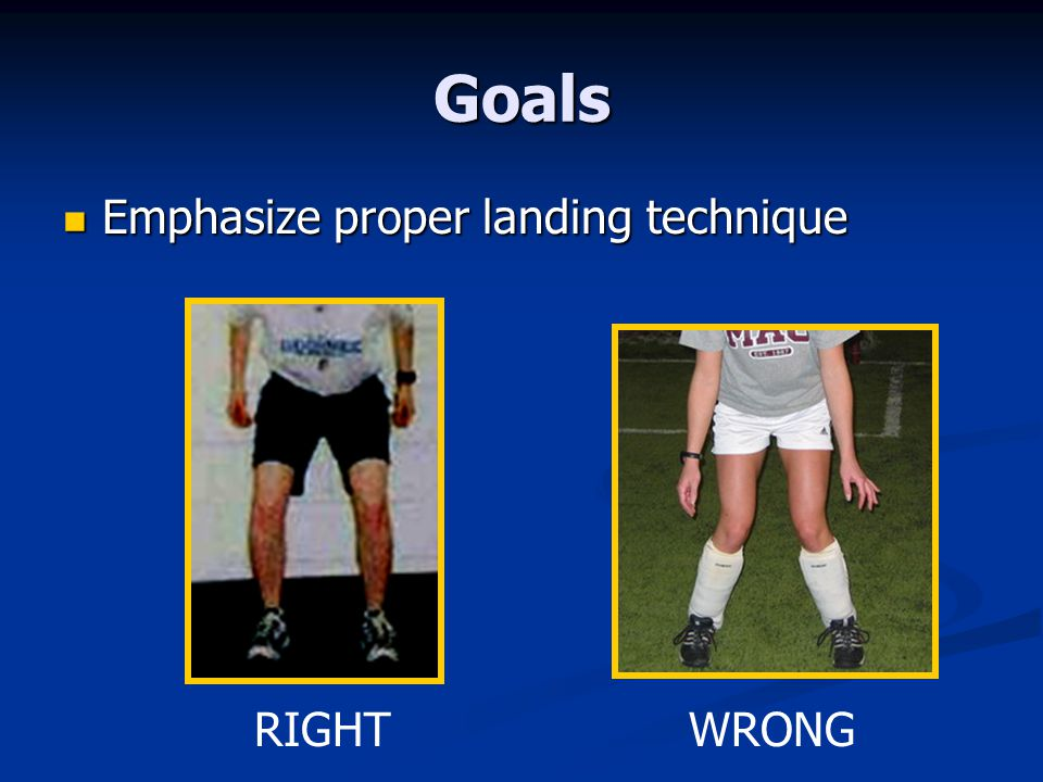 Goals Emphasize proper landing technique RIGHT WRONG