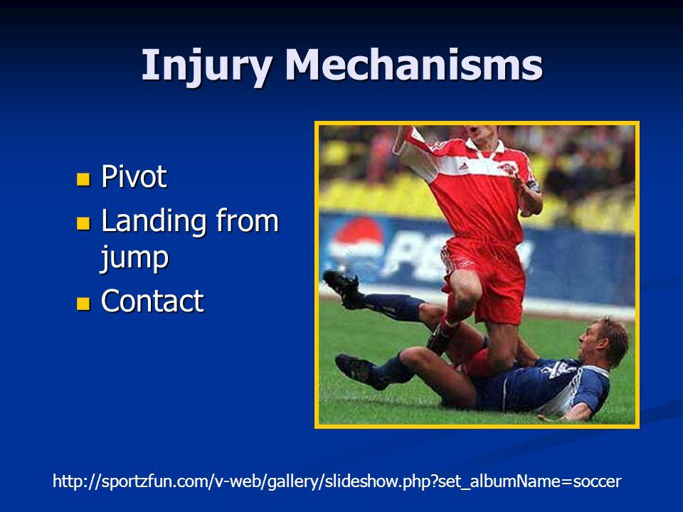 Injury Mechanisms Pivot Landing from jump Contact
