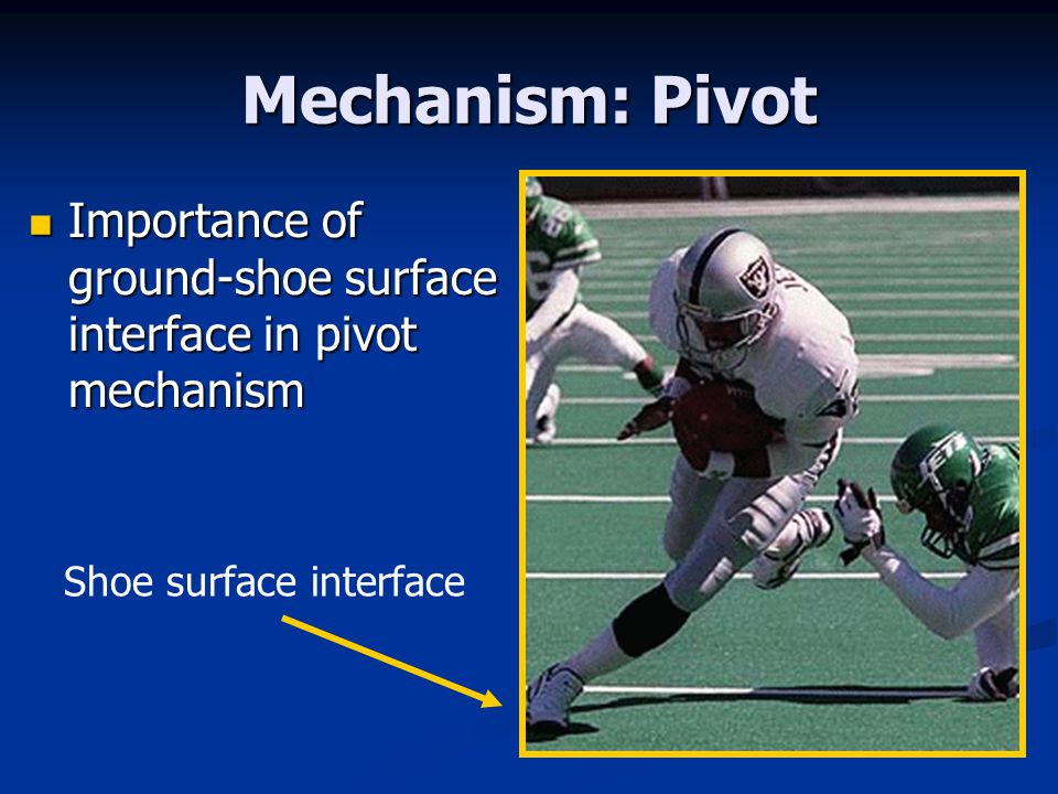 Mechanism: Pivot Importance of ground-shoe surface interface in pivot mechanism.